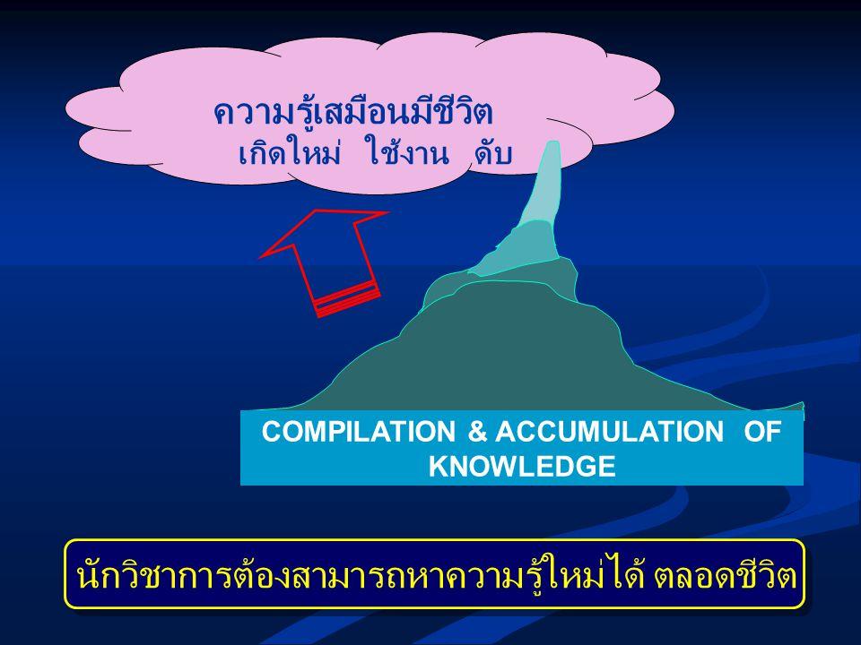 การพัฒนาและแก้ปัญหา ด้วยการใช้ความรู้เป็นฐาน การพัฒนาและแก้ปัญหา ด้วยการใช้ความรู้เป็นฐาน KNOWLEDGE ACCESS KNOWLEDGE VALIDATION KNOWLEDGE VALUATION KNOWLEDGE OPTIMIZATION KNOWLEDGE DISSEMINATION มวลความรู้ในโลก GLOBAL KNOWLEDGE POOL ขยายมากเชิงระเบิด และ ต่อกันเข้าด้วยอินเตอรเนต มวลความรู้ในโลก GLOBAL KNOWLEDGE POOL ขยายมากเชิงระเบิด และ ต่อกันเข้าด้วยอินเตอรเนต ช่องว่างทางความรู้ ความรู้ที่พิสูจน์แล้ว EXPLICIT KNOWLEDGE