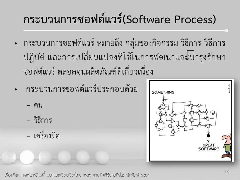Powerpoint Templates 16 กระบวนการซอฟต์แวร์(Software Process) กระบวนการซอฟต์แวร์ หมายถึง กลุ่มของกิจกรรม วิธีการ วิธีการ ปฏิบัติ และการเปลี่ยนแปลงที่ใช