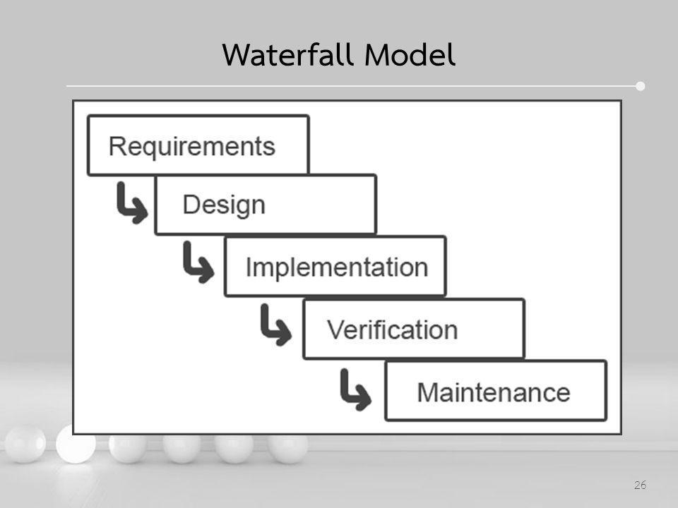 Powerpoint Templates 26 Waterfall Model