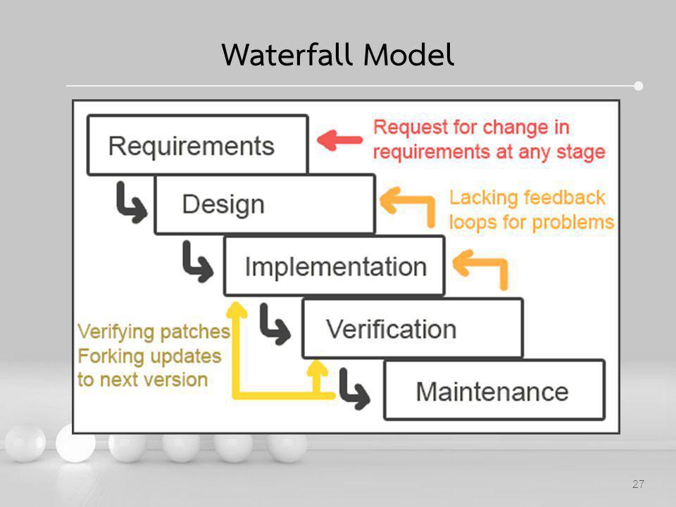 Powerpoint Templates 27 Waterfall Model