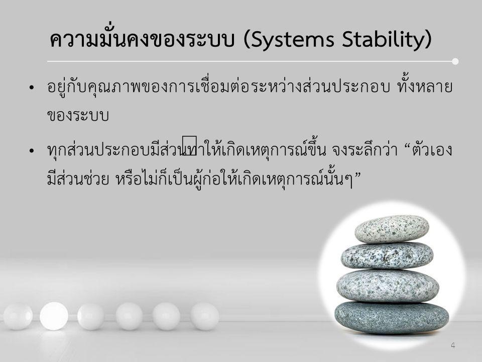 Powerpoint Templates 4 ความมั่นคงของระบบ (Systems Stability) อยู่กับคุณภาพของการเชื่อมต่อระหว่างส่วนประกอบ ทั้งหลาย ของระบบ ทุกส่วนประกอบมีส่วนทำให้เก