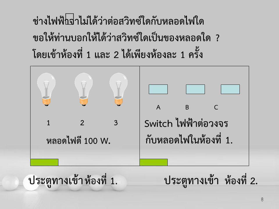 Powerpoint Templates 8 ห้องที่ 1. ห้องที่ 2. 1 2 3 หลอดไฟดี 100 W. A B C Switch ไฟฟ้าต่อวงจร กับหลอดไฟในห้องที่ 1. ประตูทางเข้า ช่างไฟฟ้าจำไม่ได้ว่าต่