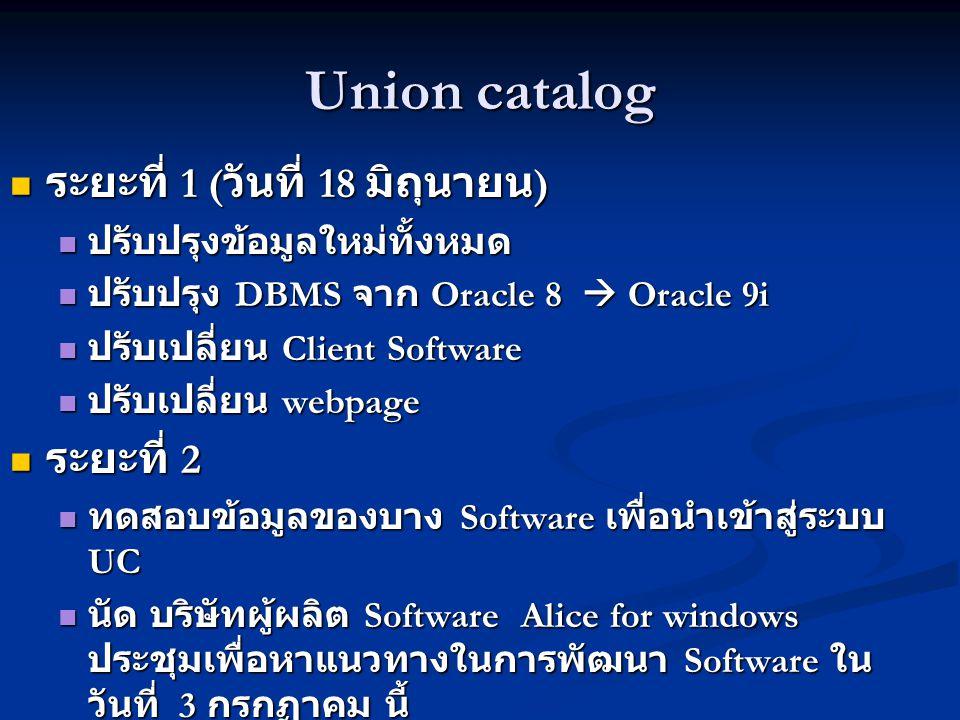 Union catalog ระยะที่ 1 ( วันที่ 18 มิถุนายน ) ระยะที่ 1 ( วันที่ 18 มิถุนายน ) ปรับปรุงข้อมูลใหม่ทั้งหมด ปรับปรุงข้อมูลใหม่ทั้งหมด ปรับปรุง DBMS จาก
