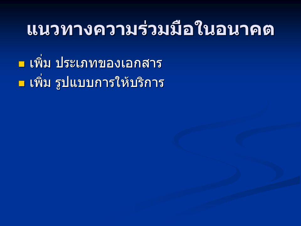 แนวทางความร่วมมือในอนาคต เพิ่ม ประเภทของเอกสาร เพิ่ม ประเภทของเอกสาร เพิ่ม รูปแบบการให้บริการ เพิ่ม รูปแบบการให้บริการ