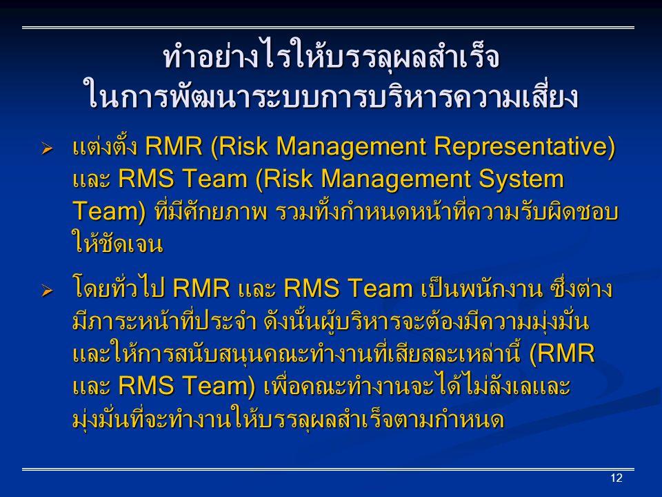 12  แต่งตั้ง RMR (Risk Management Representative) และ RMS Team (Risk Management System Team) ที่มีศักยภาพ รวมทั้งกำหนดหน้าที่ความรับผิดชอบ ให้ชัดเจน  โดยทั่วไป RMR และ RMS Team เป็นพนักงาน ซึ่งต่าง มีภาระหน้าที่ประจำ ดังนั้นผู้บริหารจะต้องมีความมุ่งมั่น และให้การสนับสนุนคณะทำงานที่เสียสละเหล่านี้ (RMR และ RMS Team) เพื่อคณะทำงานจะได้ไม่ลังเลและ มุ่งมั่นที่จะทำงานให้บรรลุผลสำเร็จตามกำหนด ทำอย่างไรให้บรรลุผลสำเร็จ ในการพัฒนาระบบการบริหารความเสี่ยง