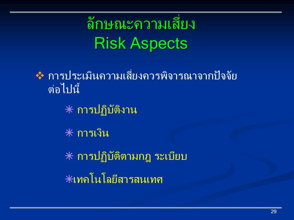 29  การประเมินความเสี่ยงควรพิจารณาจากปัจจัย ต่อไปนี้  การปฏิบัติงาน  การเงิน  การปฏิบัติตามกฎ ระเบียบ  เทคโนโลยีสารสนเทศ ลักษณะความเสี่ยง Risk Aspects