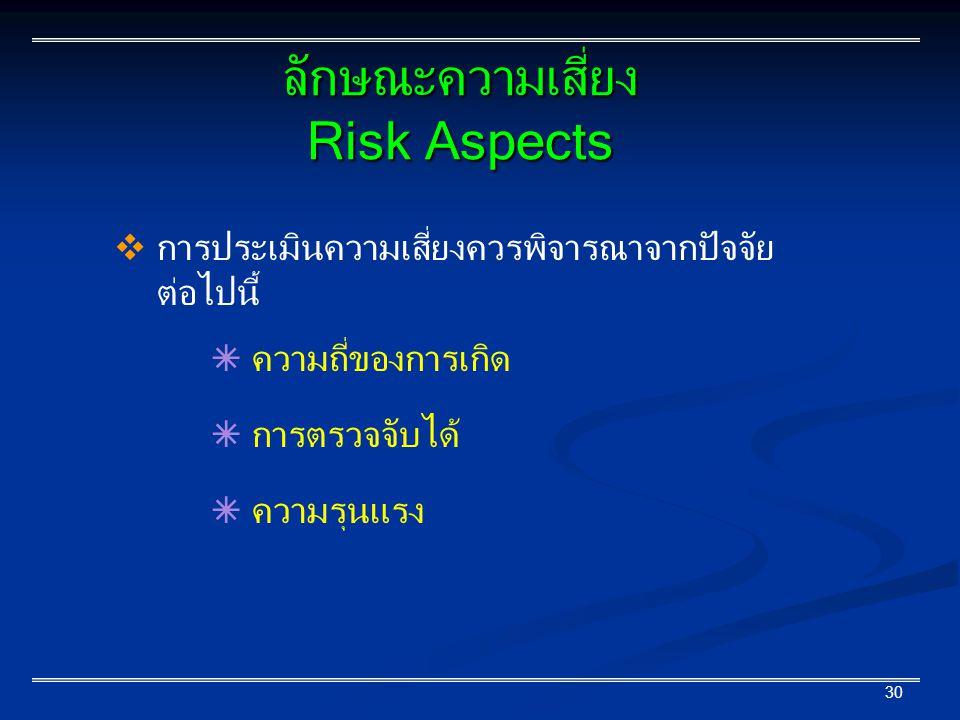 30  การประเมินความเสี่ยงควรพิจารณาจากปัจจัย ต่อไปนี้  ความถี่ของการเกิด  การตรวจจับได้  ความรุนแรง ลักษณะความเสี่ยง Risk Aspects