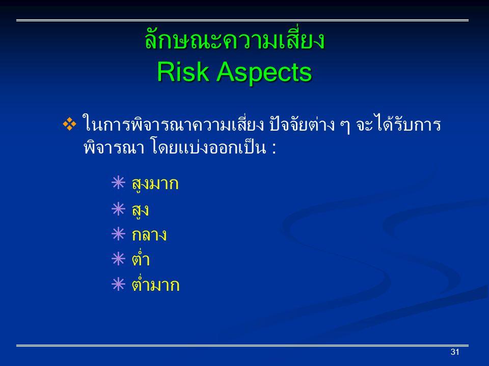 31  ในการพิจารณาความเสี่ยง ปัจจัยต่าง ๆ จะได้รับการ พิจารณา โดยแบ่งออกเป็น :  สูงมาก  สูง  กลาง  ต่ำ  ต่ำมาก ลักษณะความเสี่ยง Risk Aspects