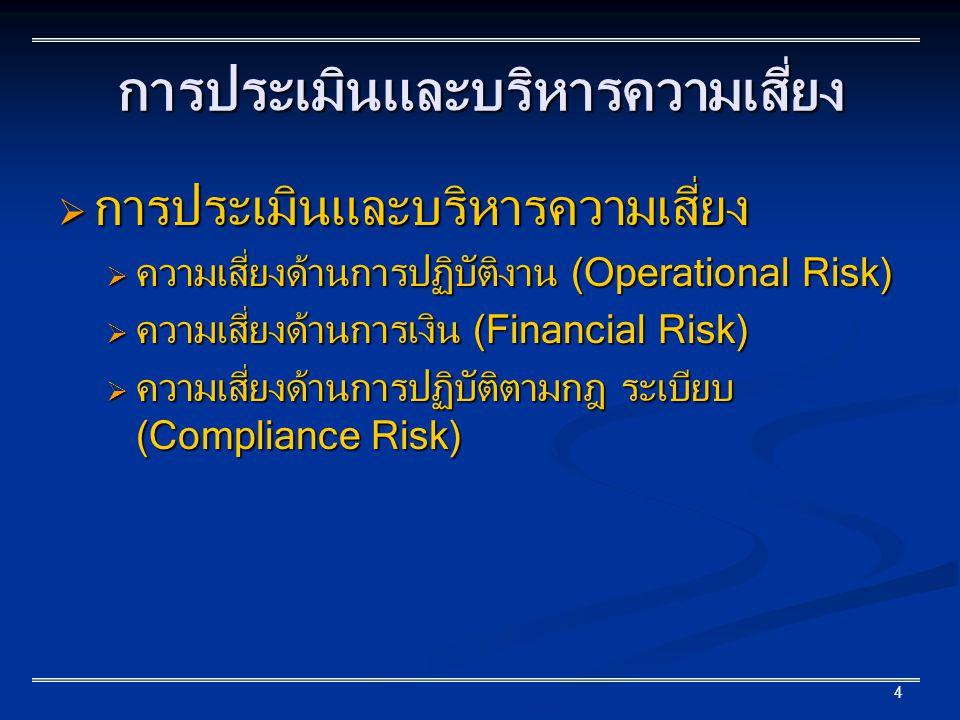 4 การประเมินและบริหารความเสี่ยง  การประเมินและบริหารความเสี่ยง  ความเสี่ยงด้านการปฏิบัติงาน (Operational Risk)  ความเสี่ยงด้านการเงิน (Financial Risk)  ความเสี่ยงด้านการปฏิบัติตามกฎ ระเบียบ (Compliance Risk)