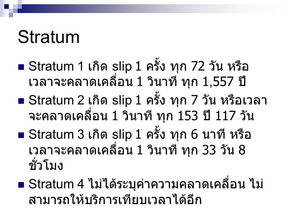 Stratum 1 เกิด slip 1 ครั้ง ทุก 72 วัน หรือ เวลาจะคลาดเคลื่อน 1 วินาที ทุก 1,557 ปี Stratum 2 เกิด slip 1 ครั้ง ทุก 7 วัน หรือเวลา จะคลาดเคลื่อน 1 วินาที ทุก 153 ปี 117 วัน Stratum 3 เกิด slip 1 ครั้ง ทุก 6 นาที หรือ เวลาจะคลาดเคลื่อน 1 วินาที ทุก 33 วัน 8 ชั่วโมง Stratum 4 ไม่ได้ระบุค่าความคลาดเคลื่อน ไม่ สามารถให้บริการเทียบเวลาได้อีก Stratum