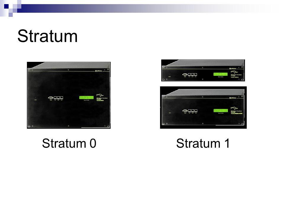 Stratum 0Stratum 1