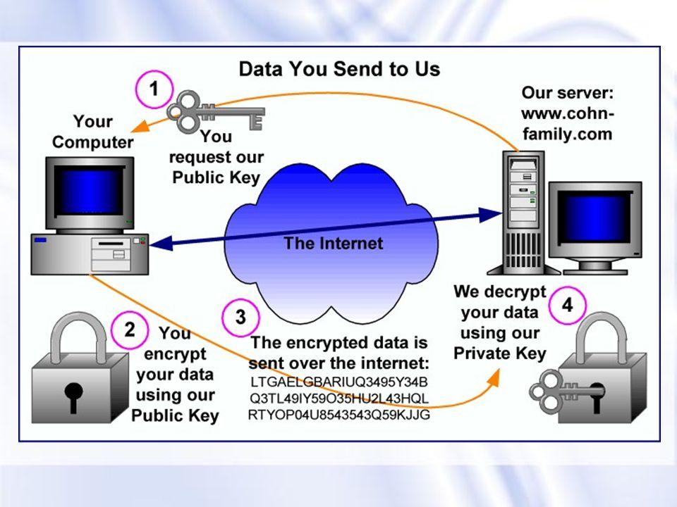 DSA (Digital Signature Algorithm) เป็น standard สำหรับ digital signature พัฒนาโดย National Security Agency (NSA) เป็นมาตรฐานกลางที่ใช้ในประเทศ สหรัฐอเมริกา