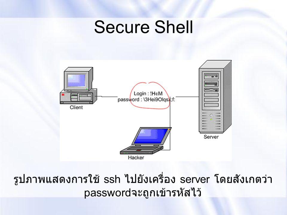 Secure Shell รูปภาพแสดงการใช้ ssh ไปยังเครื่อง server โดยสังเกตว่า password จะถูกเข้ารหัสไว้