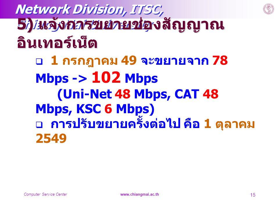 Network Division, ITSC, Chiang Mai University Computer Service Centerwww.chiangmai.ac.th 15 5) แจ้งการขยายช่องสัญญาณ อินเทอร์เน็ต  1 กรกฎาคม 49 จะขยา