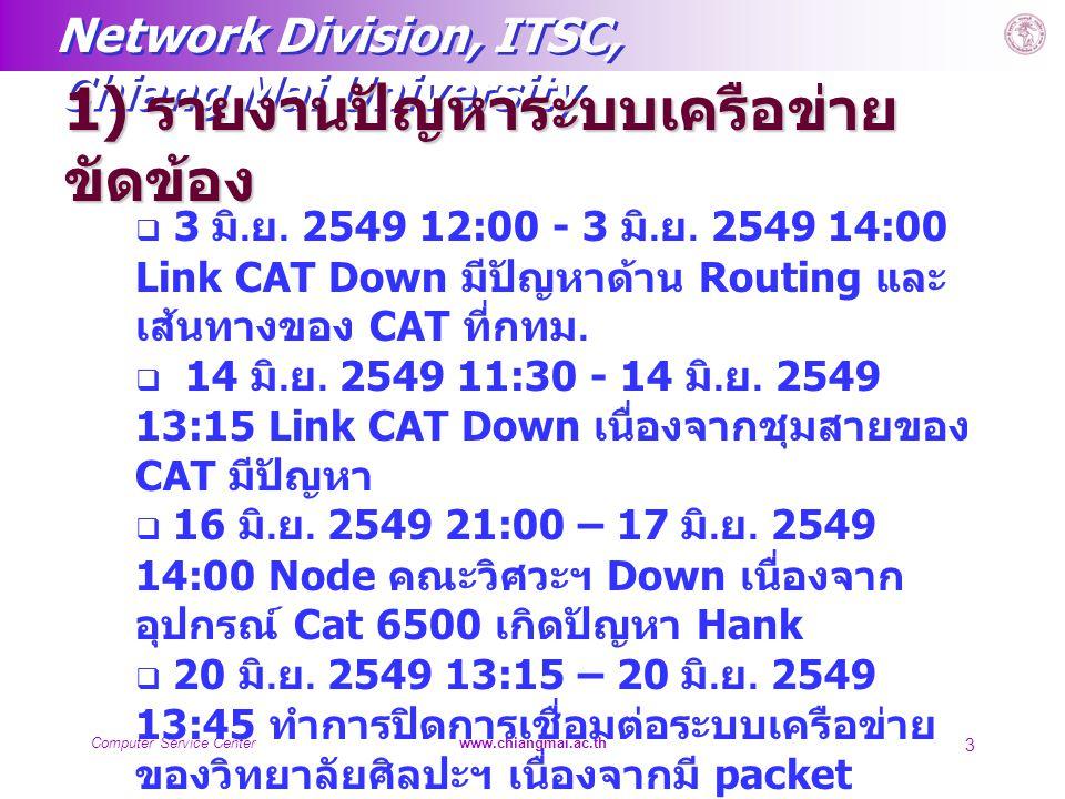 Network Division, ITSC, Chiang Mai University Computer Service Centerwww.chiangmai.ac.th 3 1) รายงานปัญหาระบบเครือข่าย ขัดข้อง  3 มิ. ย. 2549 12:00 -