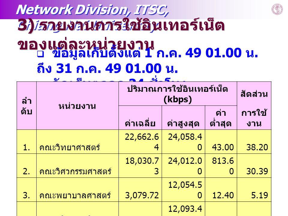 Network Division, ITSC, Chiang Mai University Computer Service Centerwww.chiangmai.ac.th 5 3) รายงานการใช้อินเทอร์เน็ต ของแต่ละหน่วยงาน  ข้อมูลเก็บตั