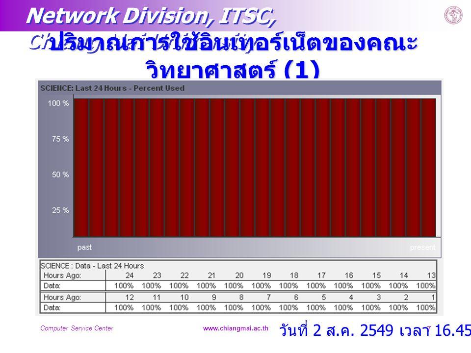Network Division, ITSC, Chiang Mai University Computer Service Centerwww.chiangmai.ac.th 7 ปริมาณการใช้อินเทอร์เน็ตของคณะ วิทยาศาสตร์ (1) วันที่ 2 ส.