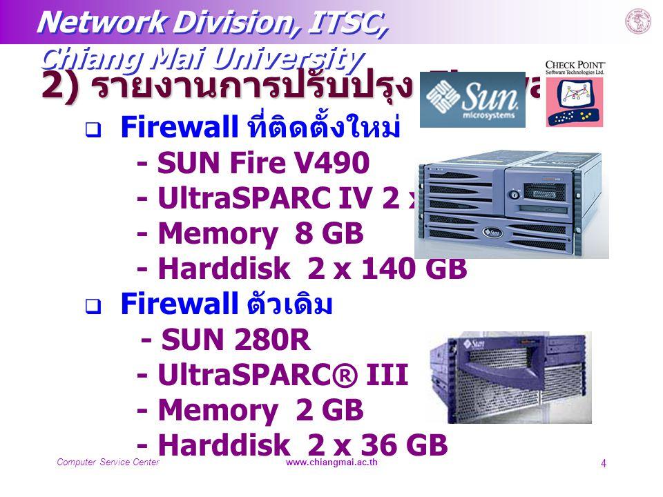 Network Division, ITSC, Chiang Mai University Computer Service Centerwww.chiangmai.ac.th 4 2) รายงานการปรับปรุง Firewall  Firewall ที่ติดตั้งใหม่ - S