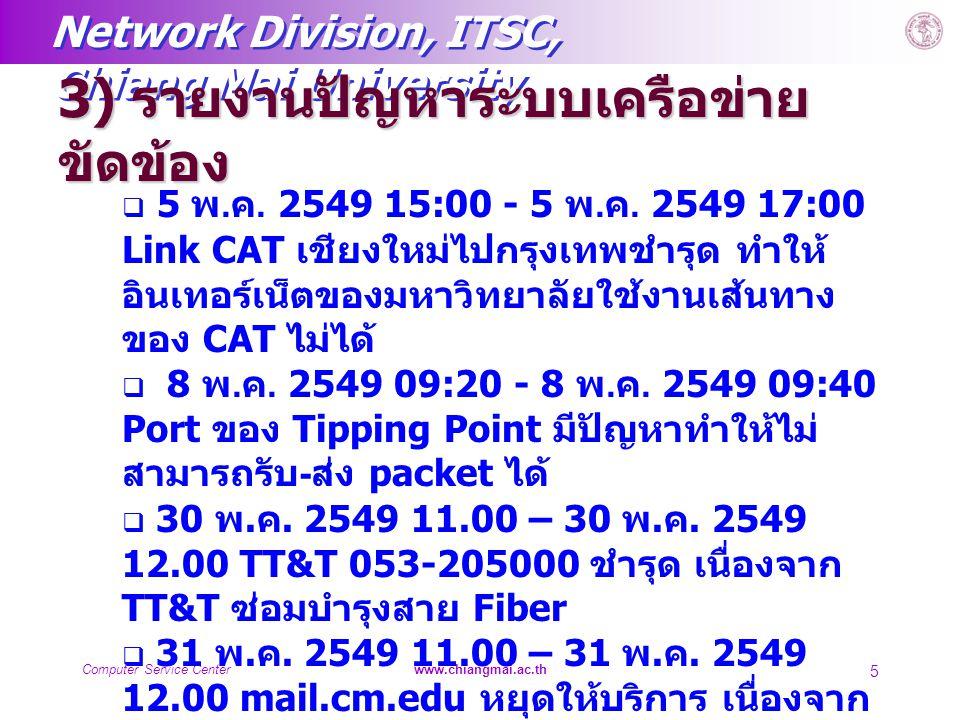 Network Division, ITSC, Chiang Mai University Computer Service Centerwww.chiangmai.ac.th 5 3) รายงานปัญหาระบบเครือข่าย ขัดข้อง  5 พ. ค. 2549 15:00 -