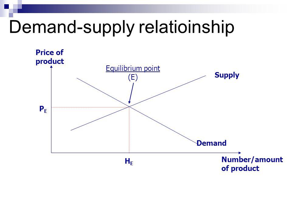 ข้อแตกต่างระหว่าง สินค้าและบริการ เศรษฐกิจโดยทั่วไป กับสินค้าและบริการ สาธารณสุข