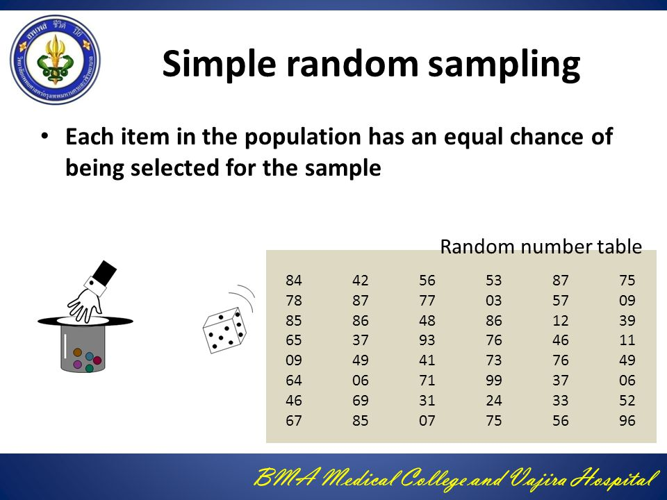 BMA Medical College and Vajira Hospital Simple random sampling Each item in the population has an equal chance of being selected for the sample 844256