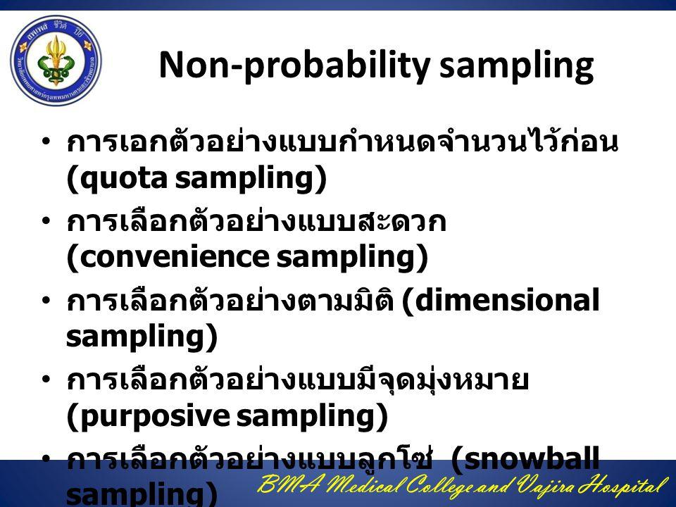 BMA Medical College and Vajira Hospital Non-probability sampling การเอกตัวอย่างแบบกำหนดจำนวนไว้ก่อน (quota sampling) การเลือกตัวอย่างแบบสะดวก (convenience sampling) การเลือกตัวอย่างตามมิติ (dimensional sampling) การเลือกตัวอย่างแบบมีจุดมุ่งหมาย (purposive sampling) การเลือกตัวอย่างแบบลูกโซ่ (snowball sampling)