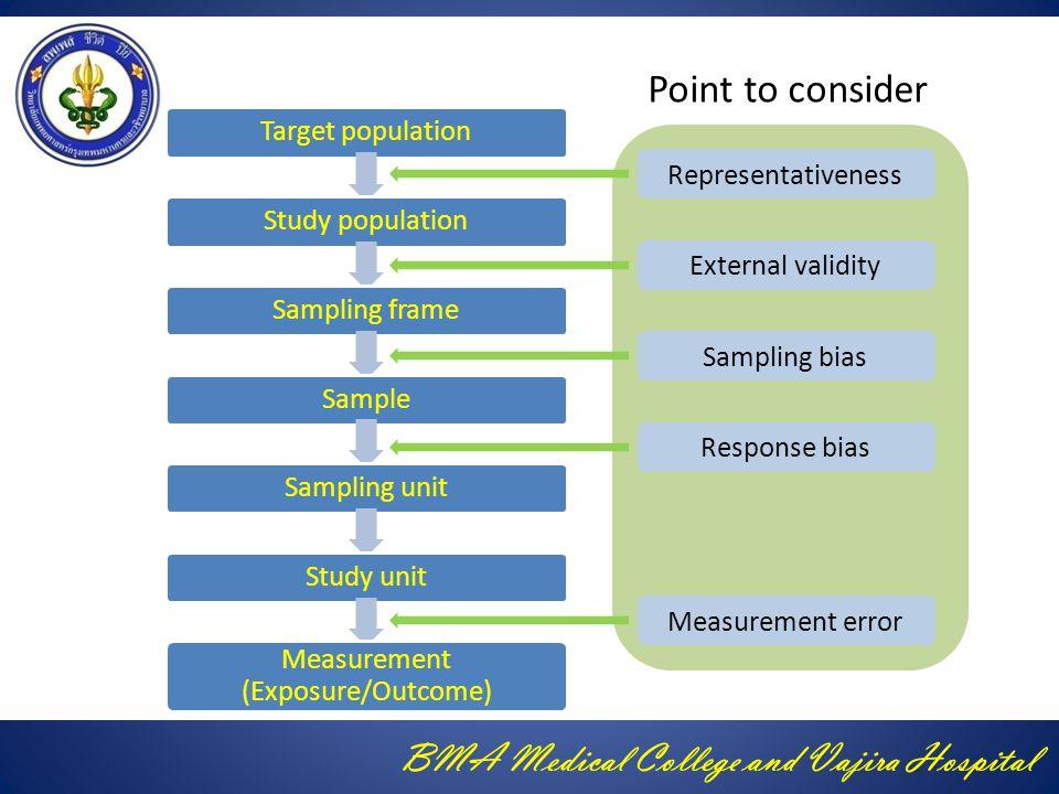 BMA Medical College and Vajira Hospital Target populationStudy populationSampling frameSampleSampling unitStudy unit Measurement (Exposure/Outcome) Ex