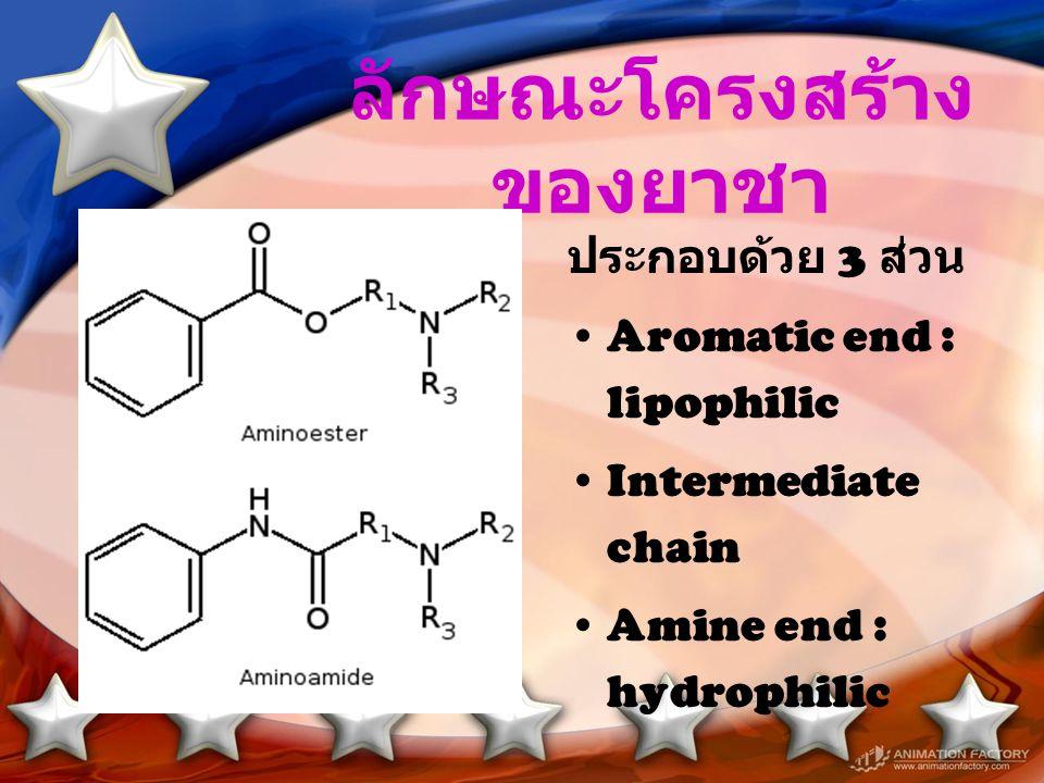 ลักษณะโครงสร้าง ของยาชา ประกอบด้วย 3 ส่วน Aromatic end : lipophilic Intermediate chain Amine end : hydrophilic