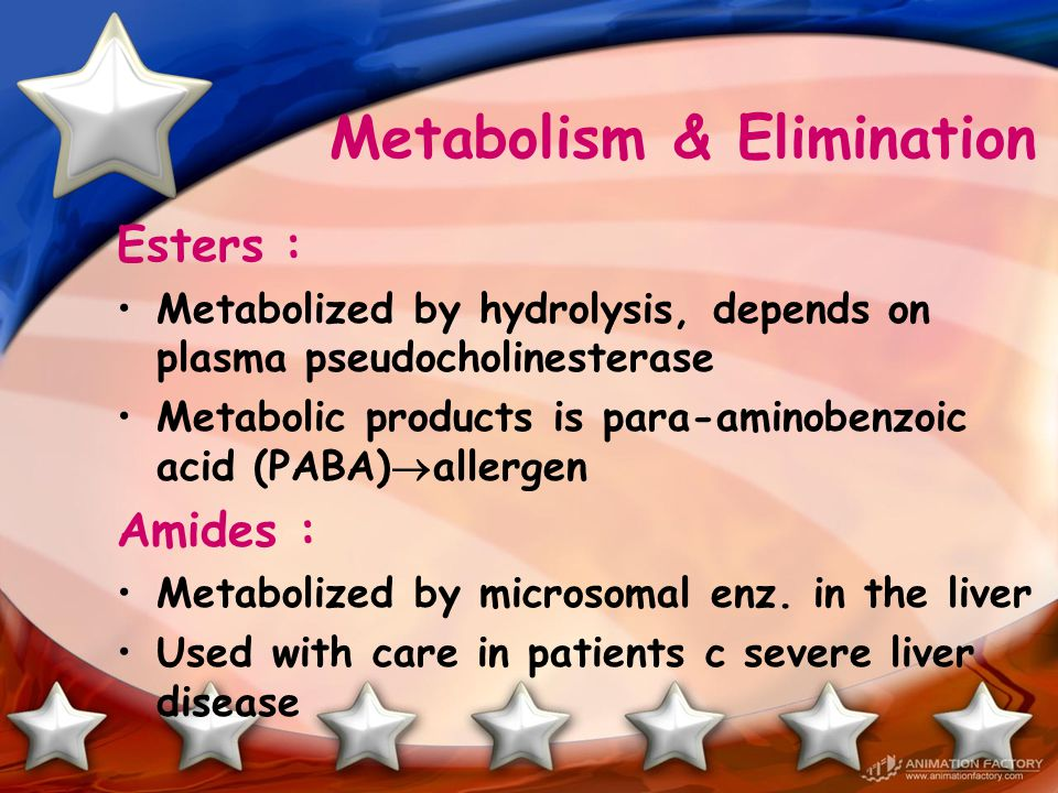 Metabolism & Elimination Esters : Metabolized by hydrolysis, depends on plasma pseudocholinesterase Metabolic products is para-aminobenzoic acid (PABA)  allergen Amides : Metabolized by microsomal enz.