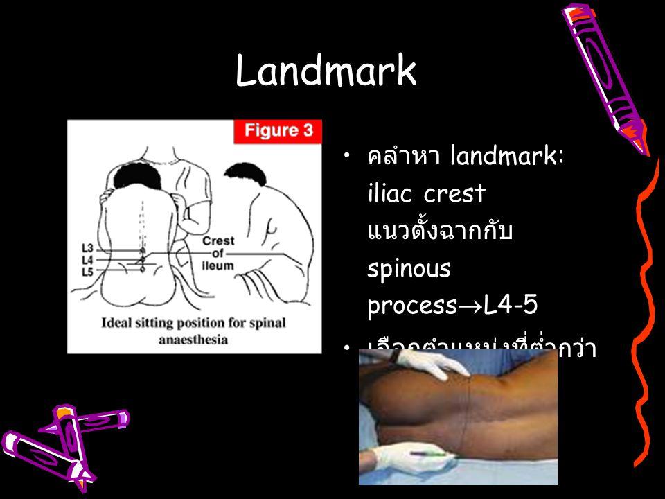 Landmark คลำหา landmark: iliac crest แนวตั้งฉากกับ spinous process  L4-5 เลือกตำแหน่งที่ต่ำกว่า L2