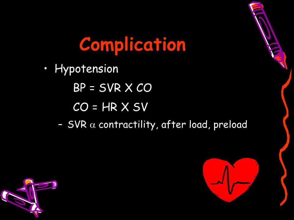 Complication Hypotension BP = SVR X CO CO = HR X SV –SVR  contractility, after load, preload