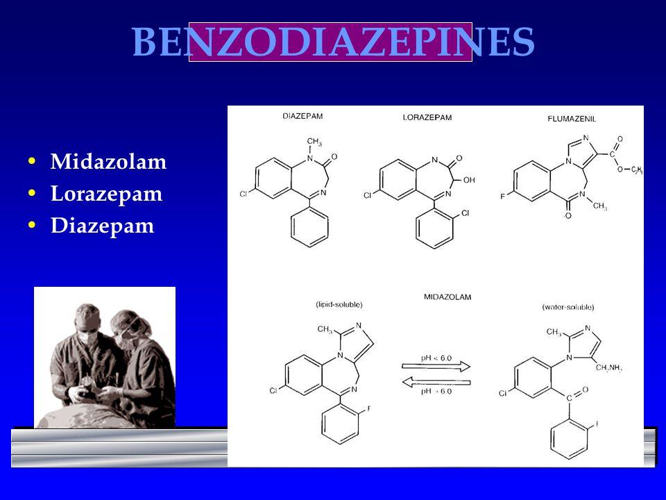 BENZODIAZEPINES Midazolam Lorazepam Diazepam