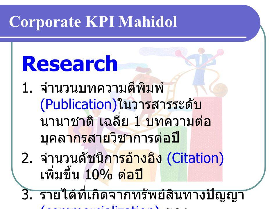 Corporate KPI Mahidol Research  จำนวนบทความตีพิมพ์ (Publication) ในวารสารระดับ นานาชาติ เฉลี่ย 1 บทความต่อ บุคลากรสายวิชาการต่อปี  จำนวนดัชนีการอ้างอิง (Citation) เพิ่มขึ้น 10% ต่อปี  รายได้ที่เกิดจากทรัพย์สินทางปัญญา (commercialization) ของ มหาวิทยาลัยมหิดลเพิ่มขึ้น 5 % ต่อปี