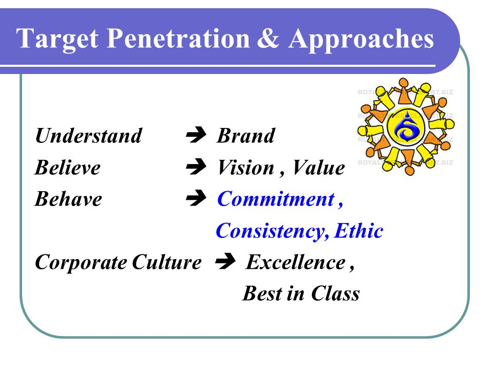 Target Penetration & Approaches Understand  Brand Believe  Vision, Value Behave  Commitment, Consistency, Ethic Corporate Culture  Excellence, Bes