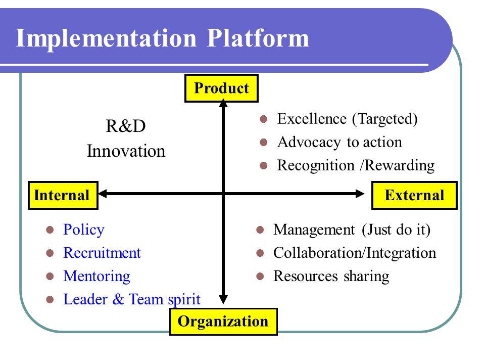 Implementation Platform R&D Innovation Excellence (Targeted) Advocacy to action Recognition /Rewarding Management (Just do it) Collaboration/Integrati