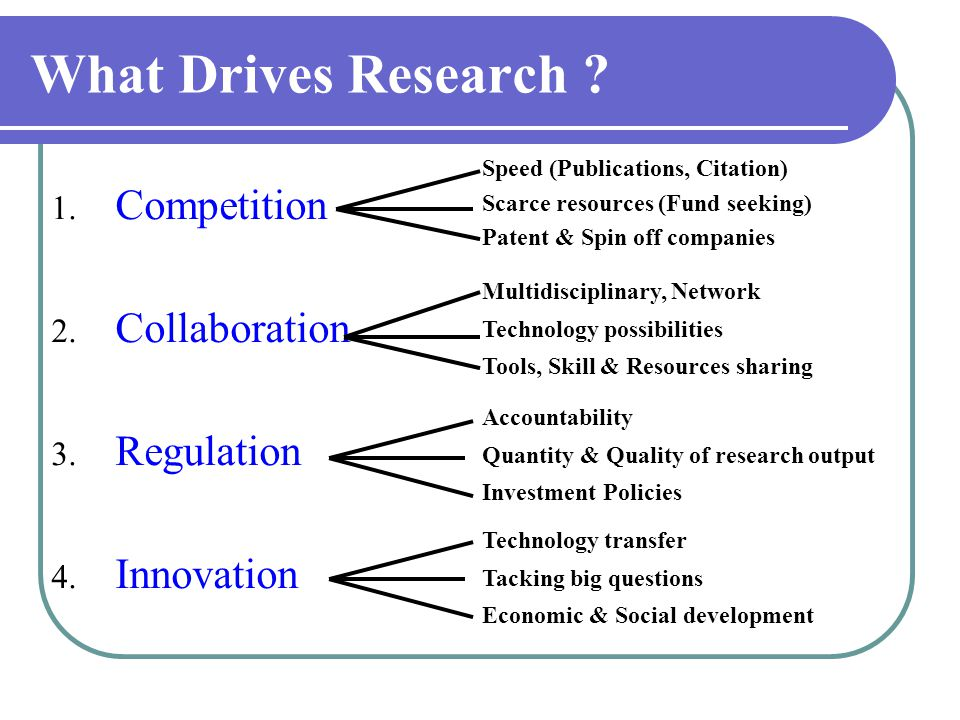 What Drives Research ? 1. Competition 2. Collaboration 3. Regulation 4. Innovation Speed (Publications, Citation) Scarce resources (Fund seeking) Pate