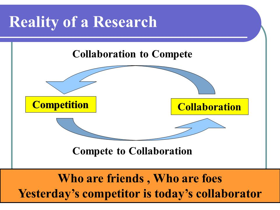 Reality of a Research Competition Collaboration Compete to Collaboration Collaboration to Compete Who are friends, Who are foes Yesterday's competitor