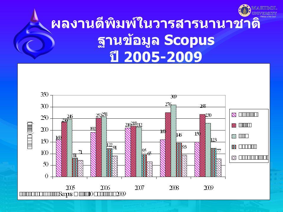 14 ผลงานตีพิมพ์ในวารสารนานาชาติ ฐานข้อมูล Scopus ปี 2005-2009