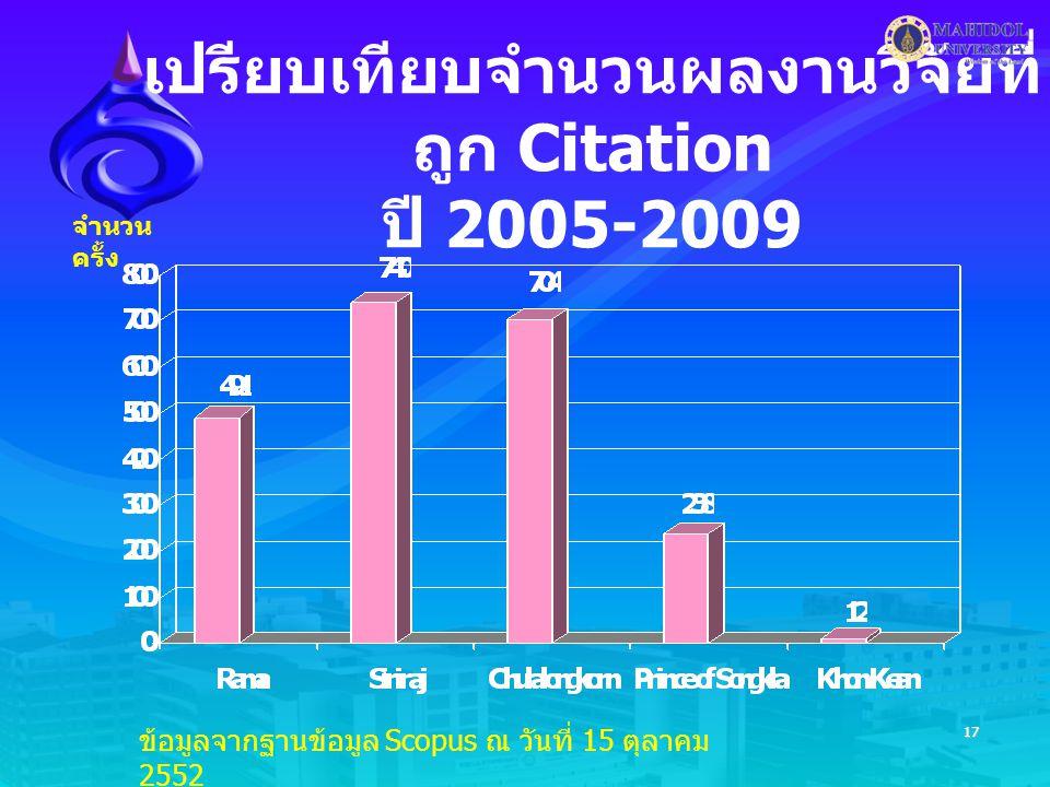 17 เปรียบเทียบจำนวนผลงานวิจัยที่ ถูก Citation ปี 2005-2009 จำนวน ครั้ง ข้อมูลจากฐานข้อมูล Scopus ณ วันที่ 15 ตุลาคม 2552