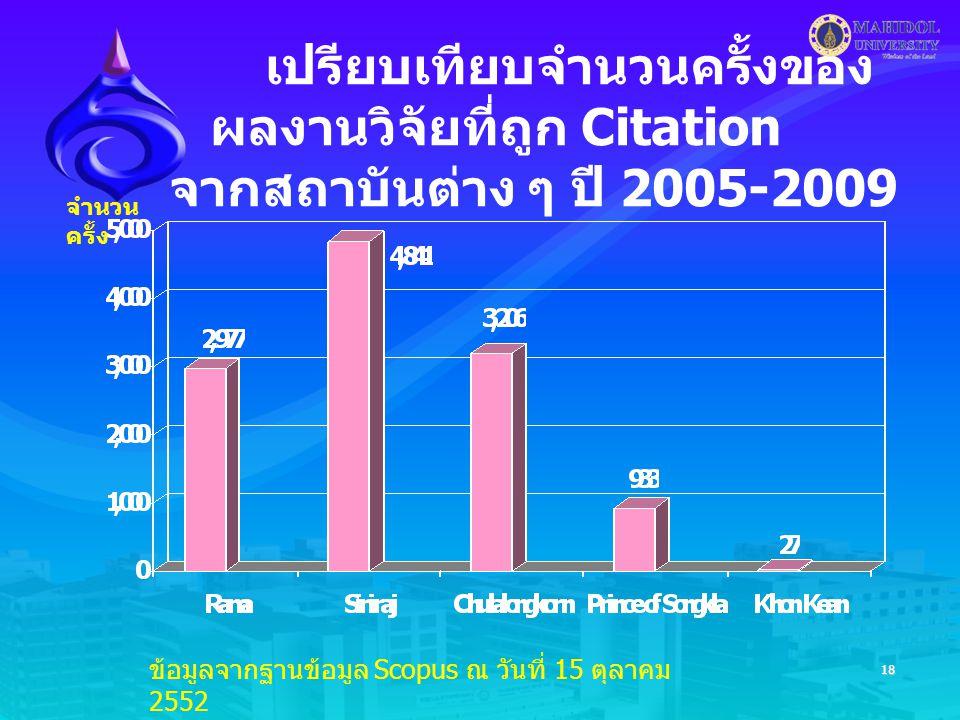 18 เปรียบเทียบจำนวนครั้งของ ผลงานวิจัยที่ถูก Citation จากสถาบันต่าง ๆ ปี 2005-2009 จำนวน ครั้ง ข้อมูลจากฐานข้อมูล Scopus ณ วันที่ 15 ตุลาคม 2552
