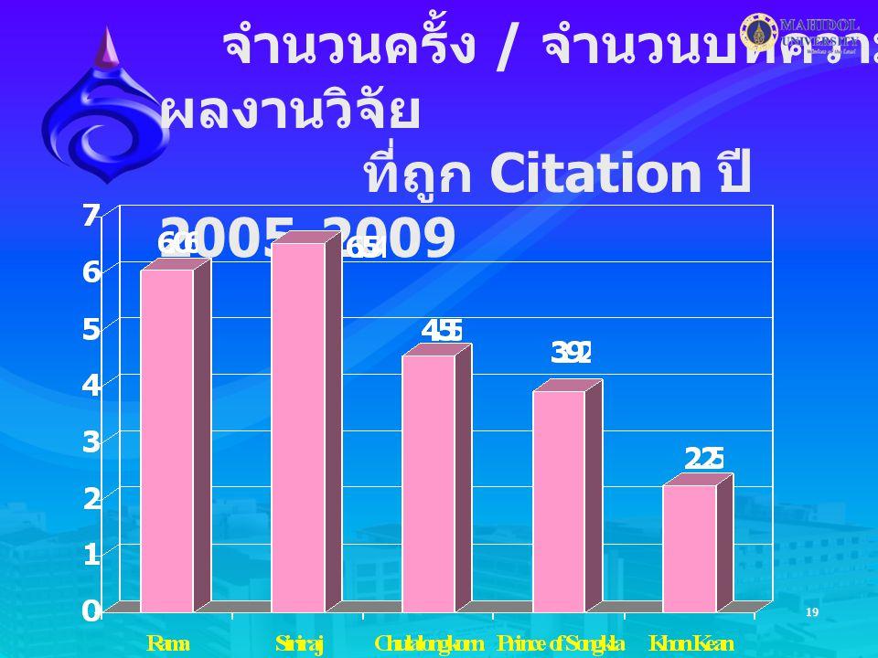 19 จำนวนครั้ง / จำนวนบทความ ผลงานวิจัย ที่ถูก Citation ปี 2005-2009