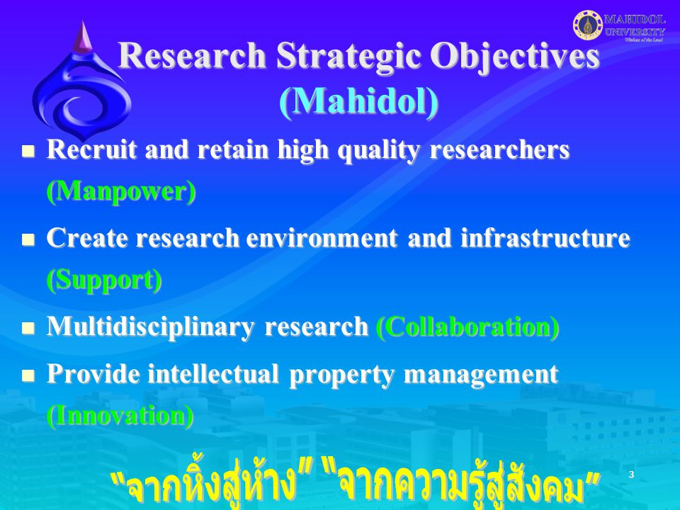3 Research Strategic Objectives (Mahidol) Recruit and retain high quality researchers (Manpower) Recruit and retain high quality researchers (Manpower) Create research environment and infrastructure (Support) Create research environment and infrastructure (Support) Multidisciplinary research (Collaboration) Multidisciplinary research (Collaboration) Provide intellectual property management (Innovation) Provide intellectual property management (Innovation)