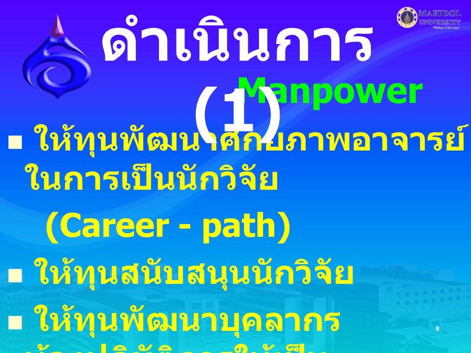 8 Manpower ให้ทุนพัฒนาศักยภาพอาจารย์ ในการเป็นนักวิจัย (Career - path) ให้ทุนสนับสนุนนักวิจัย ให้ทุนพัฒนาบุคลากร ห้องปฏิบัติการให้เป็น ผู้เชี่ยวชาญเฉพาะด้าน แผน ดำเนินการ (1)