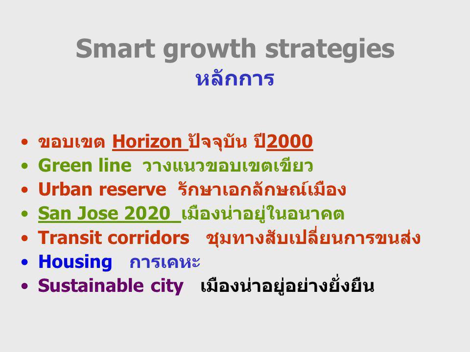 Smart growth strategies หลักการ ขอบเขต Horizon ปัจจุบัน ปี2000 Green line วางแนวขอบเขตเขียว Urban reserve รักษาเอกลักษณ์เมือง San Jose 2020 เมืองน่าอยู่ในอนาคต Transit corridors ชุมทางสับเปลี่ยนการขนส่ง Housing การเคหะ Sustainable city เมืองน่าอยู่อย่างยั่งยืน