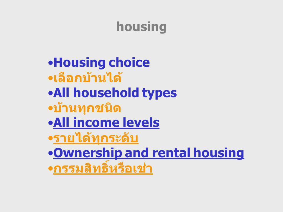 housing Housing choice เลือกบ้านได้ All household types บ้านทุกชนิด All income levels รายได้ทุกระดับ Ownership and rental housing กรรมสิทธิ์หรือเช่า
