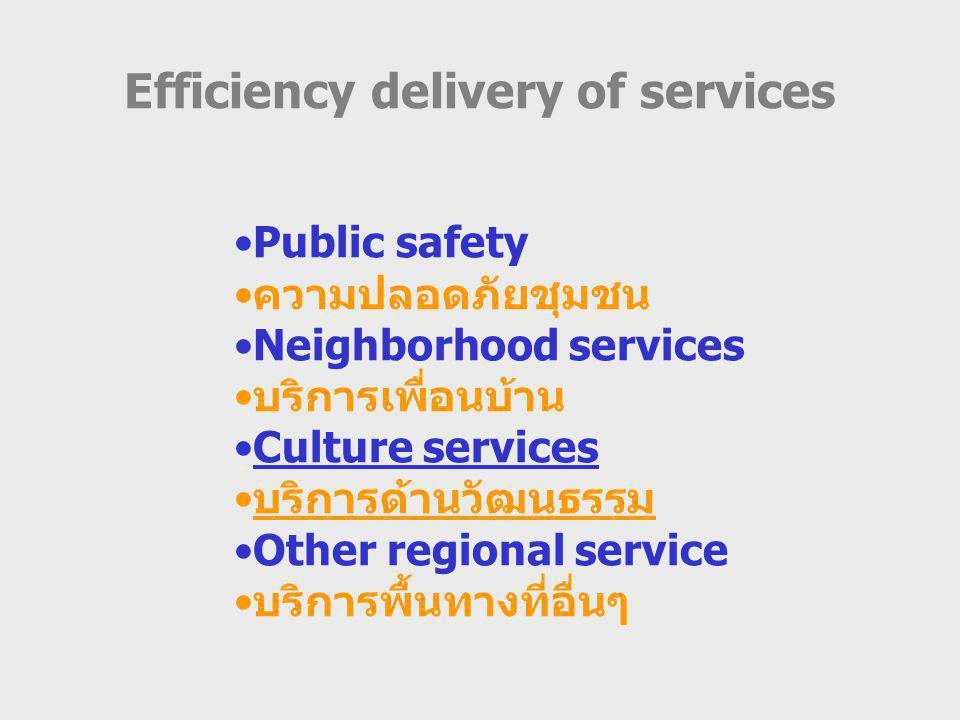 Efficiency delivery of services Public safety ความปลอดภัยชุมชน Neighborhood services บริการเพื่อนบ้าน Culture services บริการด้านวัฒนธรรม Other regional service บริการพื้นทางที่อื่นๆ