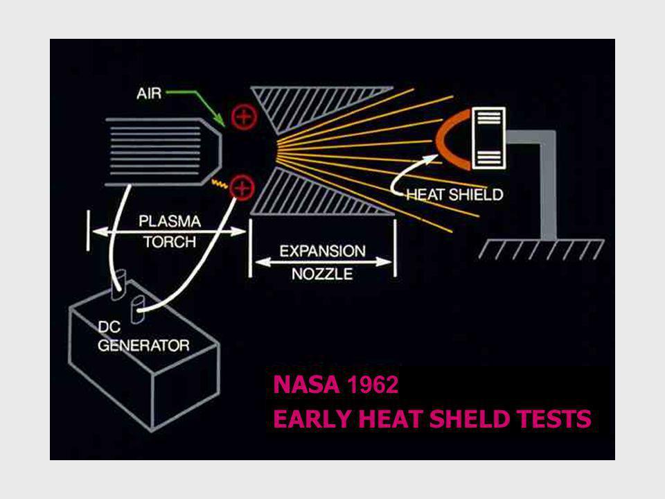 NASA 1962 EARLY HEAT SHELD TESTS