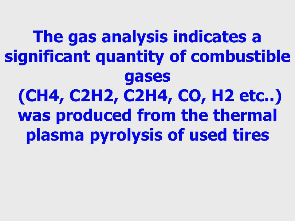 The gas analysis indicates a significant quantity of combustible gases (CH4, C2H2, C2H4, CO, H2 etc..) was produced from the thermal plasma pyrolysis