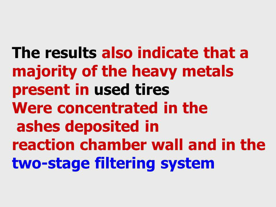The results also indicate that a majority of the heavy metals present in used tires Were concentrated in the ashes deposited in reaction chamber wall and in the two-stage filtering system