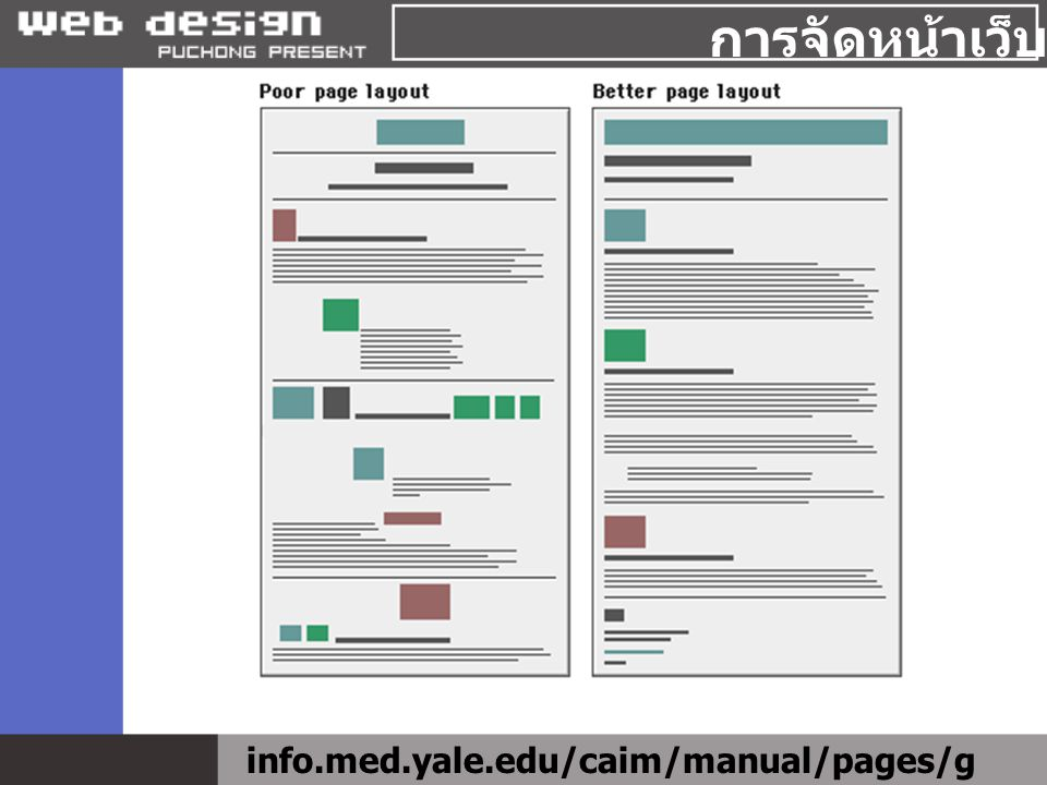 info.med.yale.edu/caim/manual/pages/g raphics/page_layout.gi การจัดหน้าเว็บเพจ